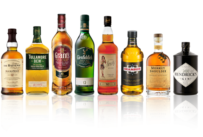WILLIAM GRANT & SONS duty free